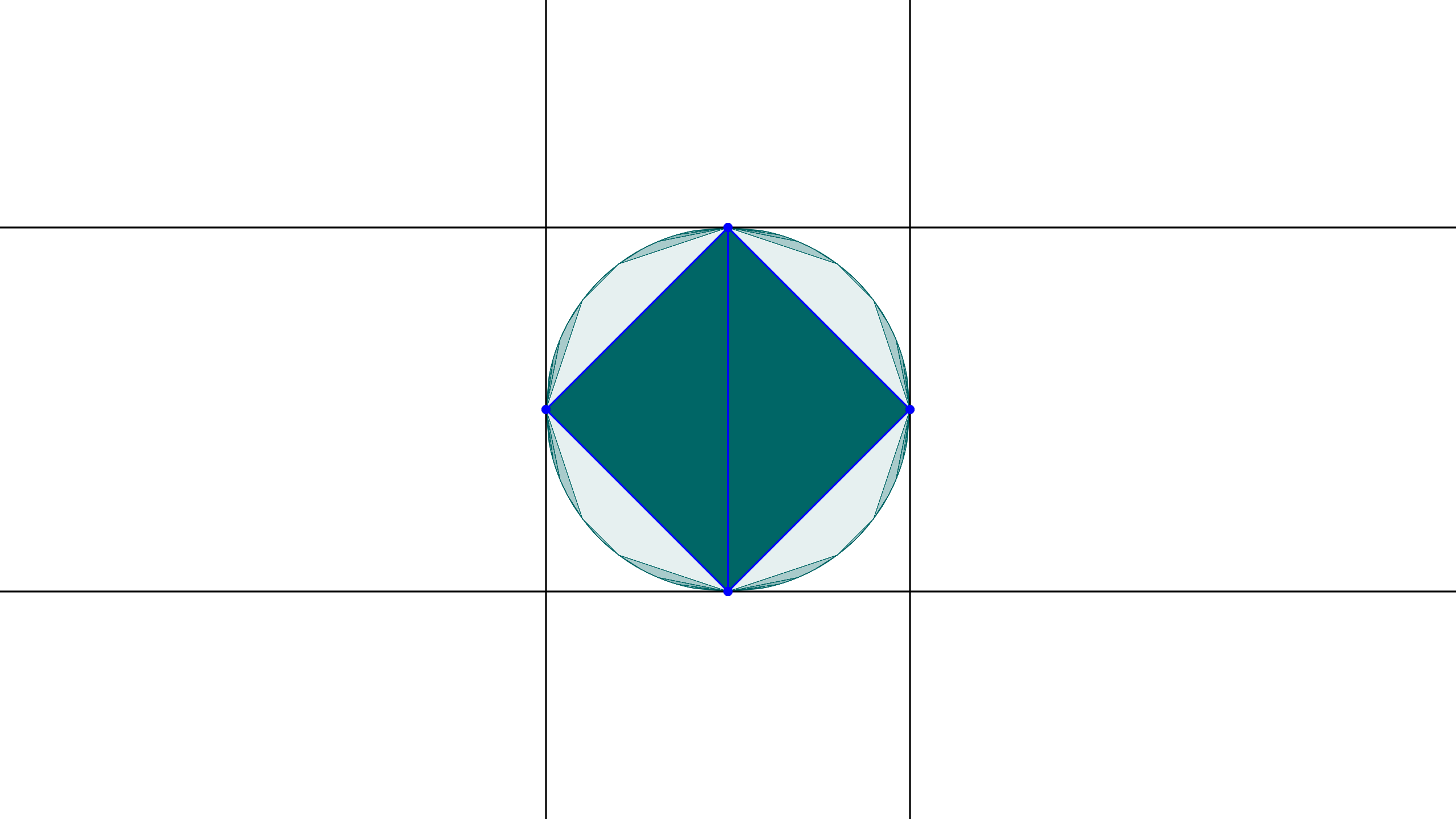 Convex set constructed from a quadruple of flags